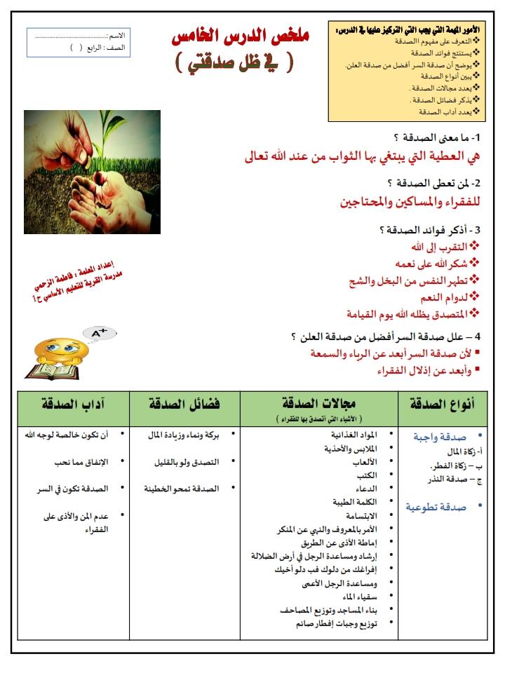 ملخص درس في ظل صدقتي تربية اسلامية للصف الرابع الفصل الثالث