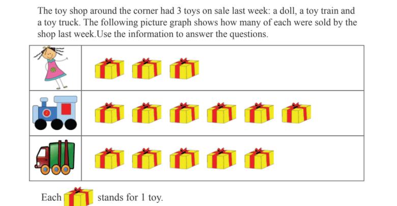 اوراق عمل مراجعة رياضيات منهج انجليزي للصف الثاني الفصل الثالث 2018-2019