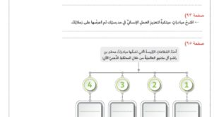 حل درس شهداء العمل الإنساني دراسات اجتماعية للصف السادس الفصل الاول
