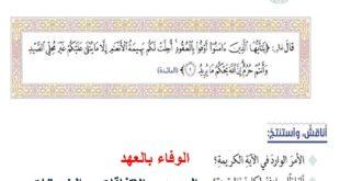 درس العقود المالية في الاسلام تربية اسلامية صف حادي عشر الفصل الاول مع الحل