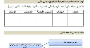 ورقة عمل التضاريس في الوطن العربي دراسات اجتماعية صف تاسع الفصل الاول