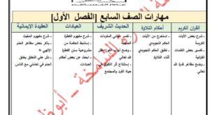 أوراق عمل مراجعة تربية اسلامية للصف السابع الفصل الاول 2019-2020