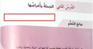 حل درس الجملة وأغراضها لغة عربية للصف السادس الفصل الاول