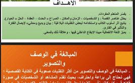 حل درس الحرباء لغة عربية للصف الثاني عشر الفصل الاول