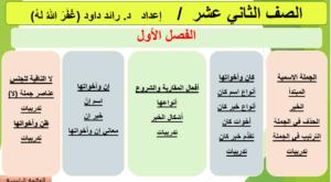 التطبيقات النحوية لغة عربية للصف الثاني عشر الفصل الاول