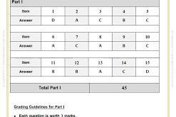 دليل تصحيح الرياضيات بالانجليزي للصف السادس نهاية الفصل الدراسي الاول 2019-2020