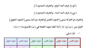 اوراق عمل مهارات في اللغة العربية للصف الثاني الفصل الثاني