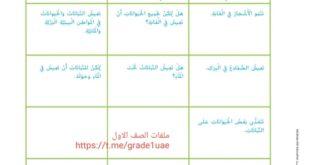 دليل المعلم الوحدة الثامنة أماكن صالحة للعيش علوم للصف الاول الفصل الثاني