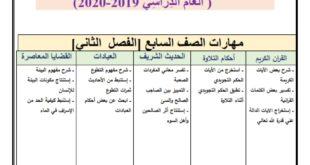 اوراق عمل مراجعة تربية اسلامية للصف السابع الفصل الثاني 2019-2020