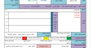 الخطة الدرسية اليومية حكم ومواعظ لغة عربية للصف السابع الفصل الثاني 2019-2020