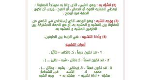 شرح درس انواع التشبيه لغة عربية للصف الثامن الفصل الثاني