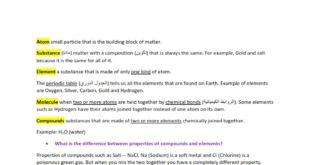 ملخص بالانجليزي لمادة العلوم المتكاملة للصف السادس الفصل الثاني