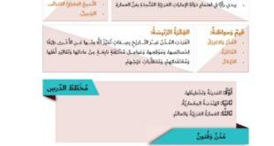 حل درس مدن وفنون دراسات اجتماعية خامس الفصل الثالث