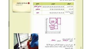 حل درس المضلع على المستوى الإحداثي رياضيات للصف السادس الفصل الثالث
