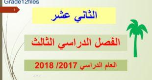 حل درس شعر التفعيلة لغة عربية للصف الثاني عشر الفصل الثالث