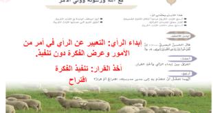 حل درس مع الله ورسوله وولي الامر تربية اسلامية للصف التاسع الفصل الاول